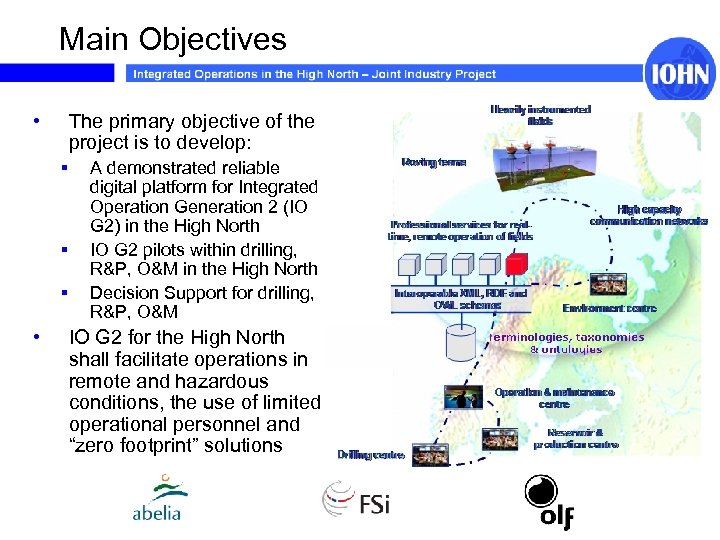 Main Objectives • The primary objective of the project is to develop: § §