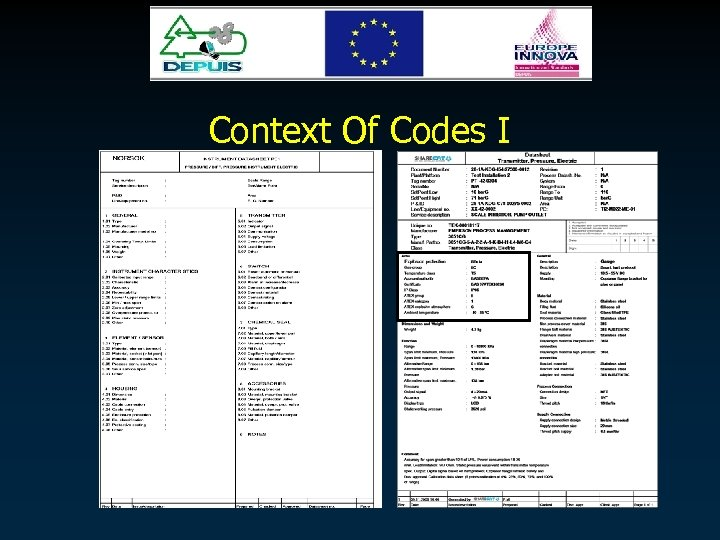 Context Of Codes I