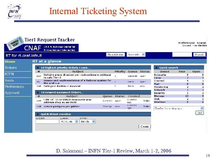 Internal Ticketing System D. Salomoni – INFN Tier-1 Review, March 1 -2, 2006 19