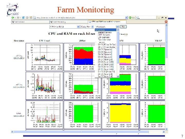 Farm Monitoring D. Salomoni – INFN Tier-1 Review, March 1 -2, 2006 7