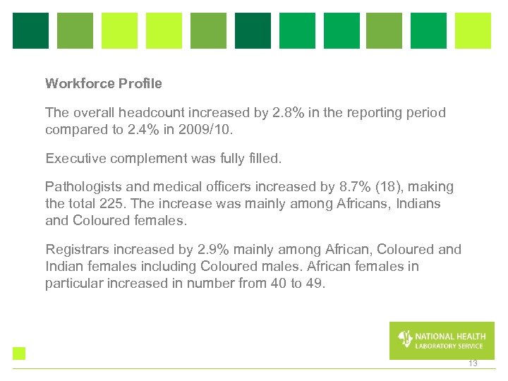 Workforce Profile The overall headcount increased by 2. 8% in the reporting period compared