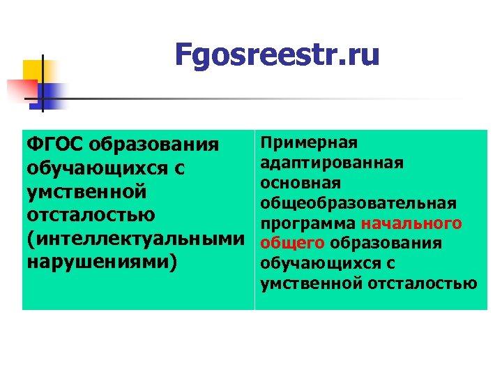 Fgosreestr. ru ФГОС образования обучающихся с умственной отсталостью (интеллектуальными нарушениями) Примерная адаптированная основная общеобразовательная