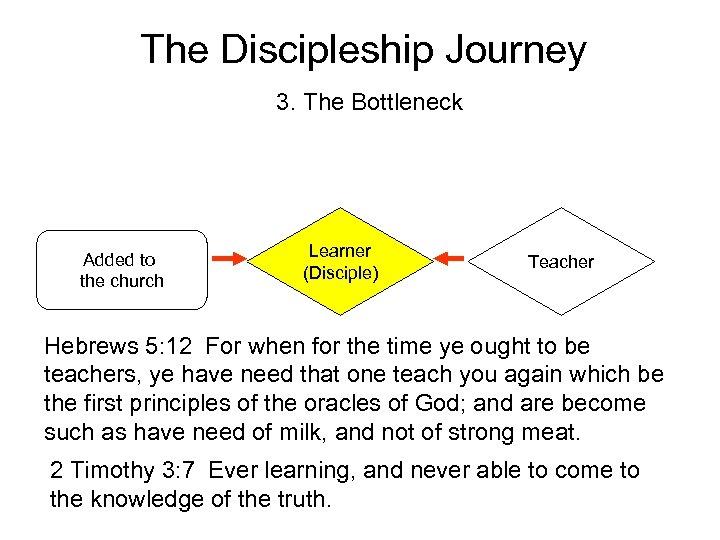 The Discipleship Journey 3. The Bottleneck Added to the church Learner (Disciple) Teacher Hebrews