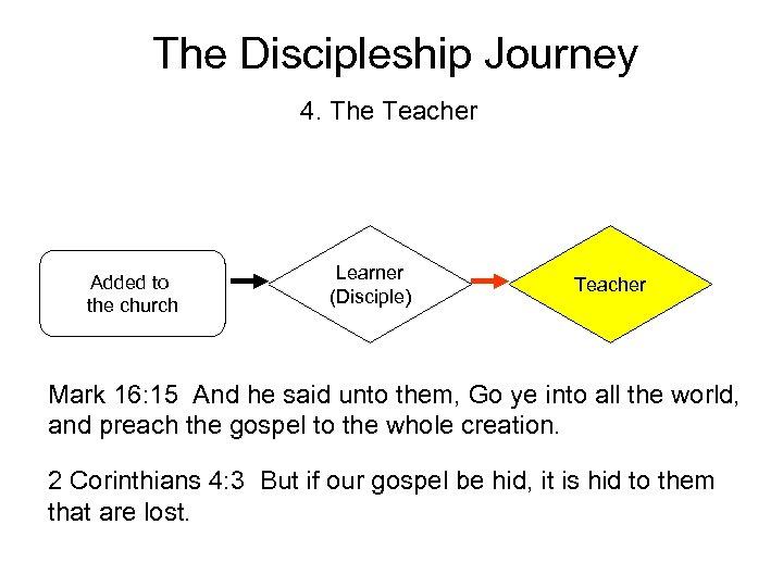 The Discipleship Journey 4. The Teacher Added to the church Learner (Disciple) Teacher Mark