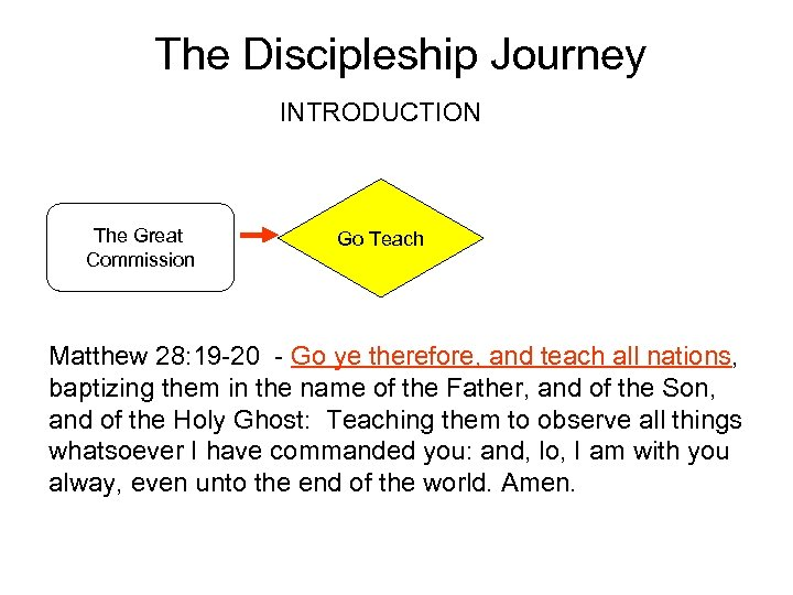 The Discipleship Journey INTRODUCTION The Great Commission Go Teach Matthew 28: 19 -20 -