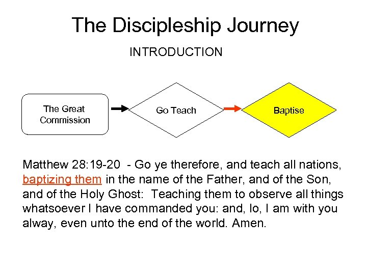 The Discipleship Journey INTRODUCTION The Great Commission Go Teach Baptise Matthew 28: 19 -20