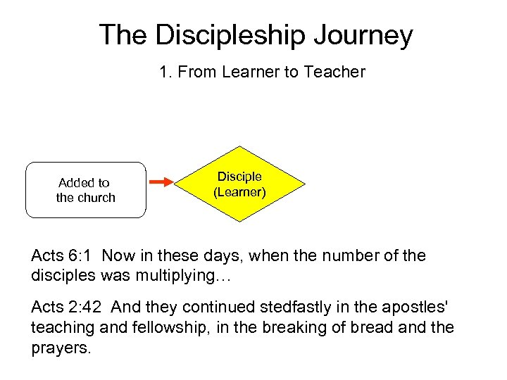 The Discipleship Journey 1. From Learner to Teacher Added to the church Disciple (Learner)
