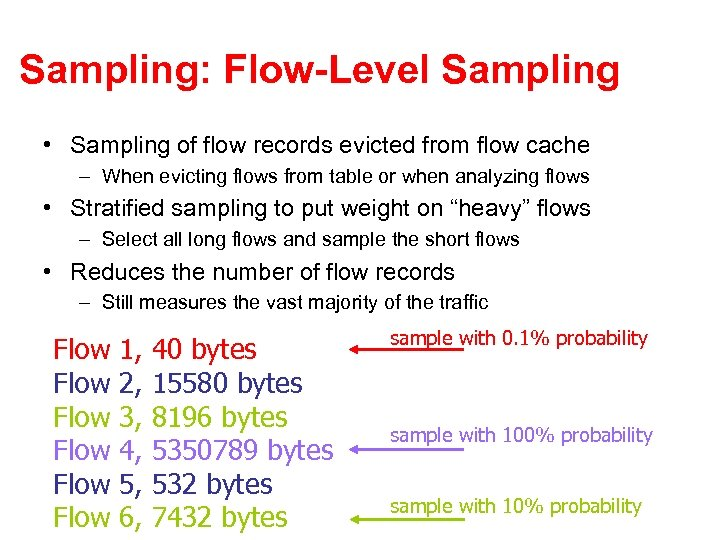 Sampling: Flow-Level Sampling • Sampling of flow records evicted from flow cache – When