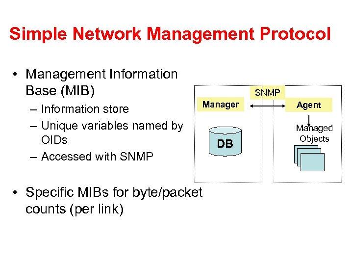 Simple Network Management Protocol • Management Information Base (MIB) – Information store – Unique
