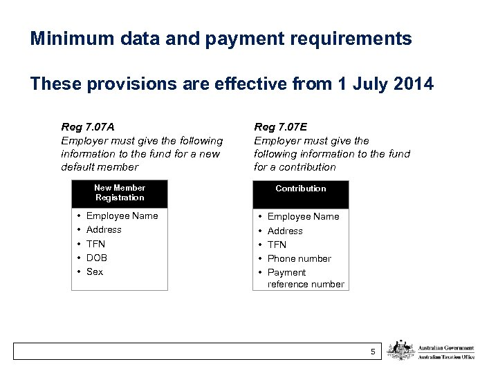 Minimum data and payment requirements These provisions are effective from 1 July 2014 Reg