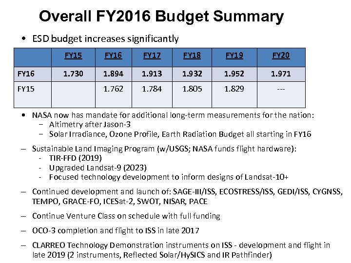 Overall FY 2016 Budget Summary • ESD budget increases significantly FY 15 FY 16