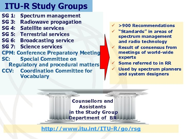 ITU-R Study Groups SG 1: Spectrum management SG 3: Radiowave propagation SG 4: Satellite
