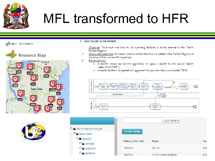 MFL transformed to HFR