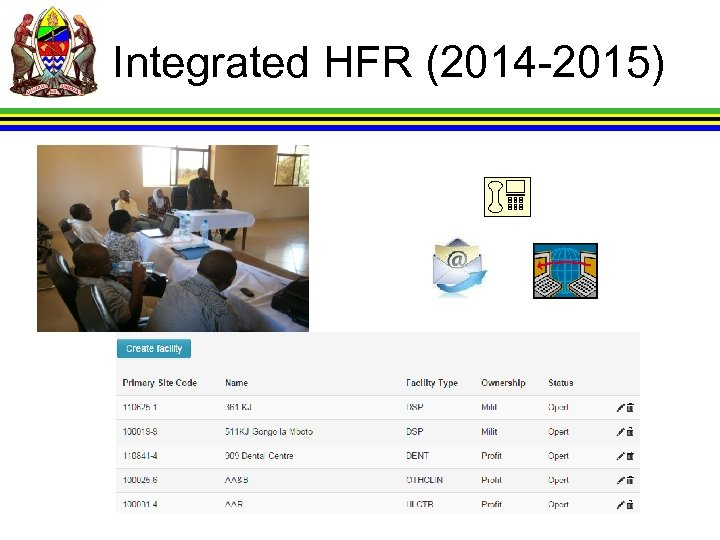 Integrated HFR (2014 -2015)