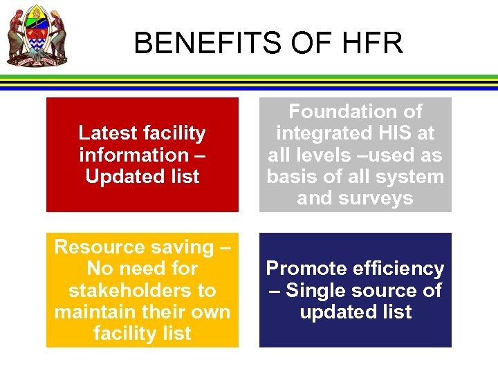 BENEFITS OF HFR Latest facility information – Updated list Foundation of integrated HIS at