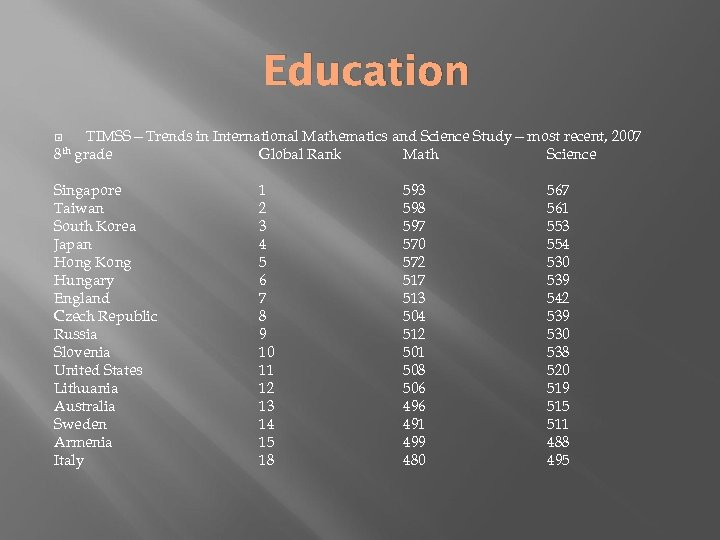 Education 8 th TIMSS—Trends in International Mathematics and Science Study—most recent, 2007 grade Global