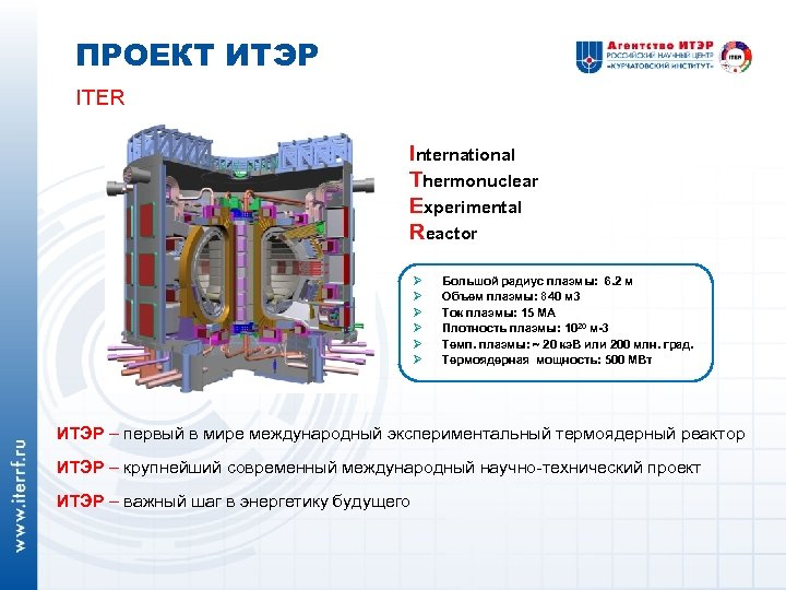 ПРОЕКТ ИТЭР ITER International Thermonuclear Experimental Reactor Ø Ø Ø Большой радиус плазмы: 6.