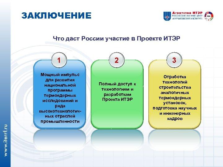 ЗАКЛЮЧЕНИЕ Что даст России участие в Проекте ИТЭР 1 Мощный импульс для развития национальной