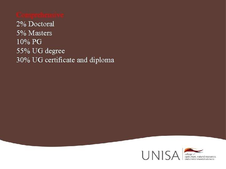 Comprehensive 2% Doctoral 5% Masters 10% PG 55% UG degree 30% UG certificate and