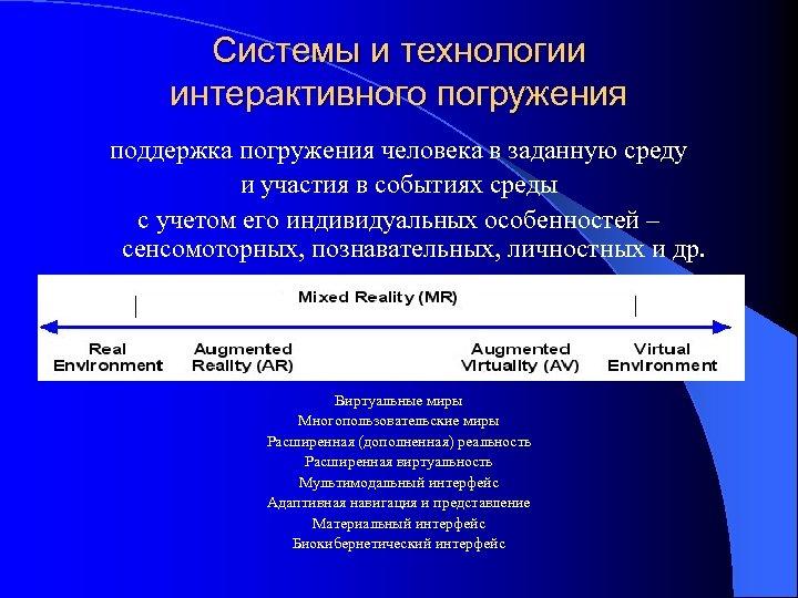 Системы и технологии интерактивного погружения поддержка погружения человека в заданную среду и участия в