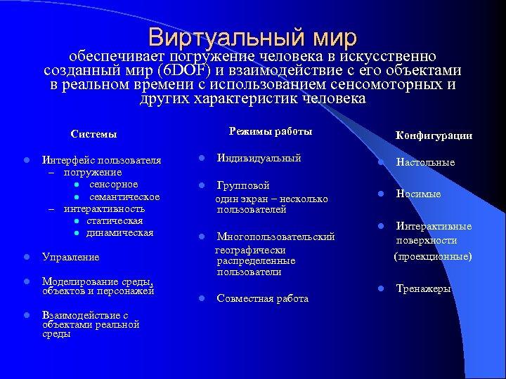 Виртуальный мир обеспечивает погружение человека в искусственно созданный мир (6 DOF) и взаимодействие с