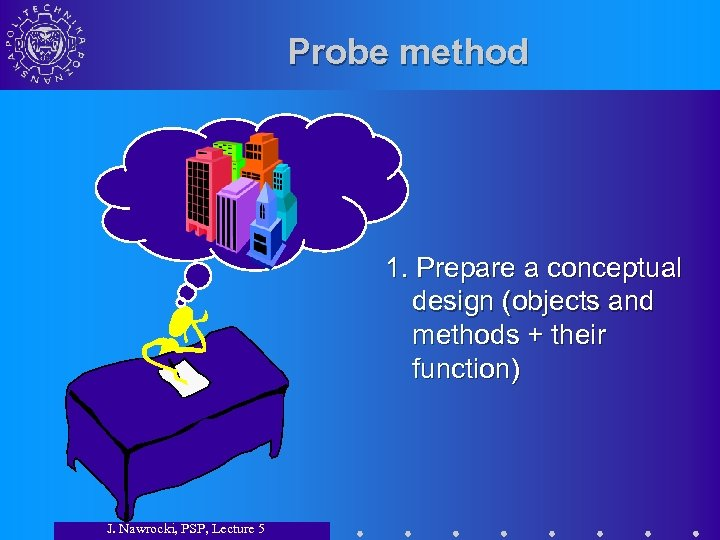 Probe method 1. Prepare a conceptual design (objects and methods + their function) J.