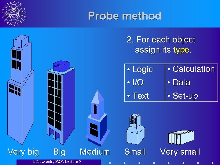 Probe method 2. For each object assign its type. • Logic • I/O •