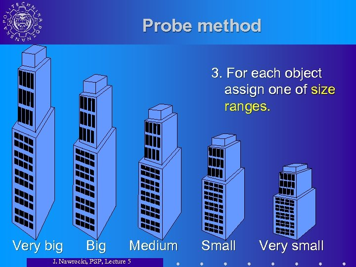 Probe method 3. For each object assign one of size ranges. Very big Big
