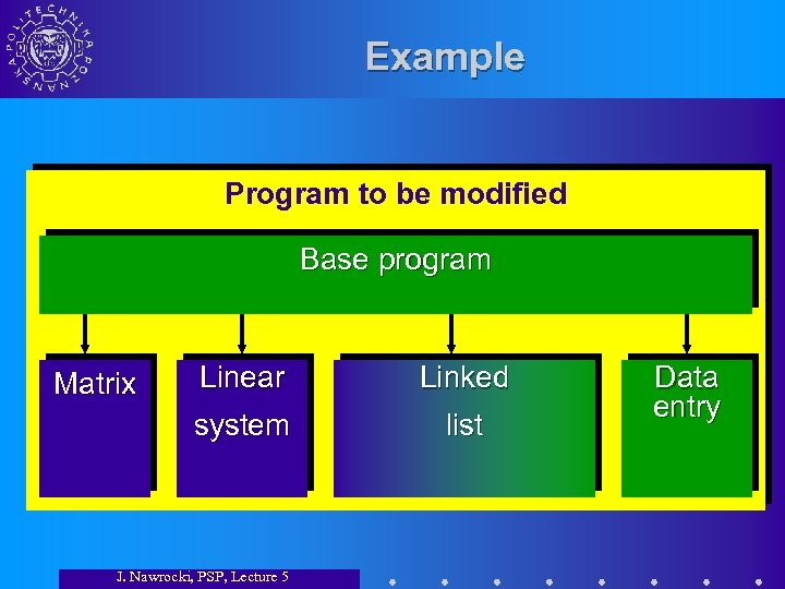 Example Program to be modified Base program Linear Linked system Matrix list J. Nawrocki,
