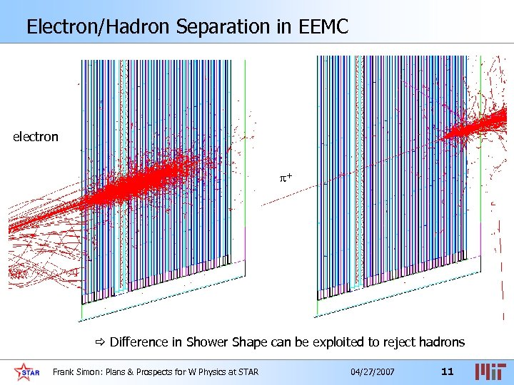 Electron/Hadron Separation in EEMC electron + Difference in Shower Shape can be exploited to
