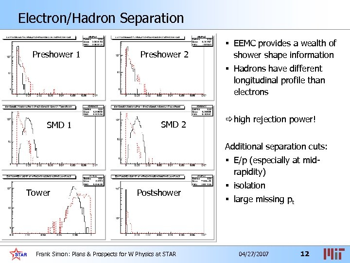 Electron/Hadron Separation Preshower 1 Preshower 2 § EEMC provides a wealth of shower shape