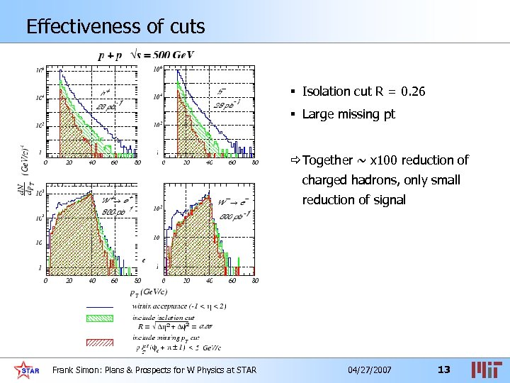 Effectiveness of cuts § Isolation cut R = 0. 26 § Large missing pt