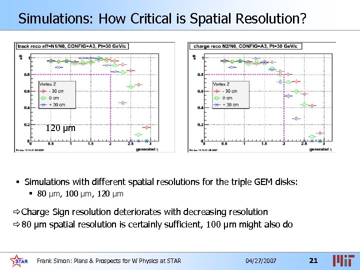 Simulations: How Critical is Spatial Resolution? 100 µm 120 µm 80 µm § Simulations