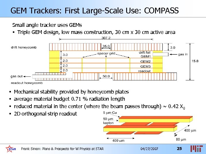 GEM Trackers: First Large-Scale Use: COMPASS Small angle tracker uses GEMs § Triple GEM