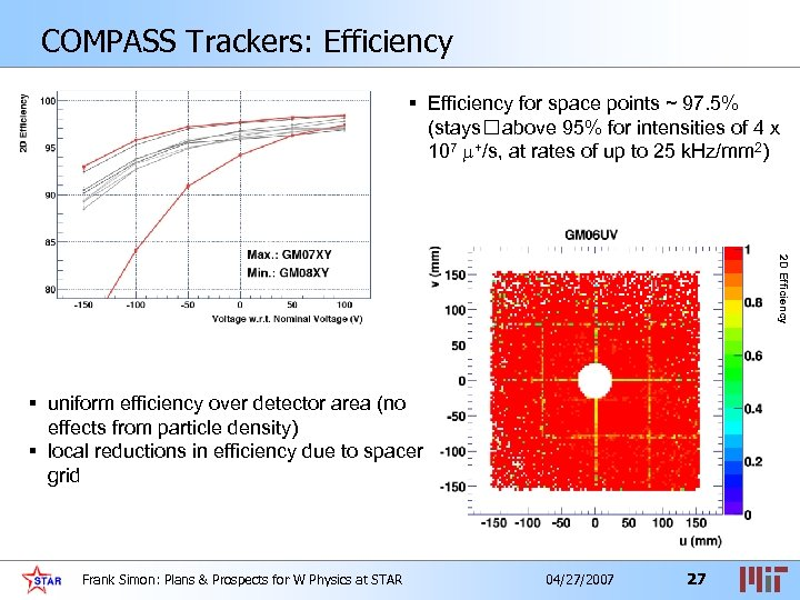 COMPASS Trackers: Efficiency § Efficiency for space points ~ 97. 5% (stays above 95%