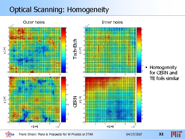 Optical Scanning: Homogeneity Inner holes Tech-Etch Outer holes CERN § Homogeneity for CERN and