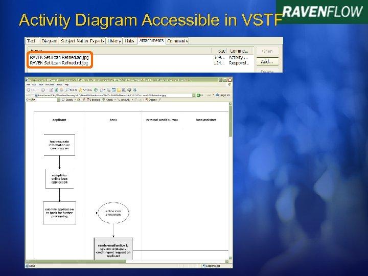 Activity Diagram Accessible in VSTF