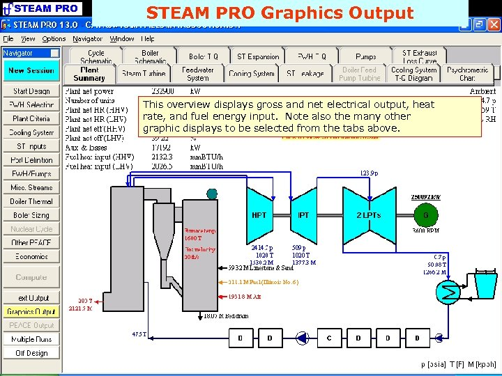 STEAM PRO Graphics Output This overview displays gross and net electrical output, heat rate,