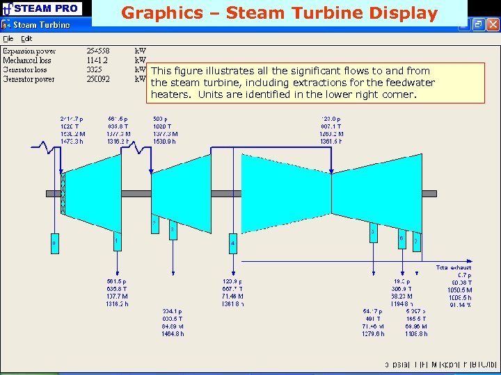 STEAM PRO Graphics – Steam Turbine Display This figure illustrates all the significant flows