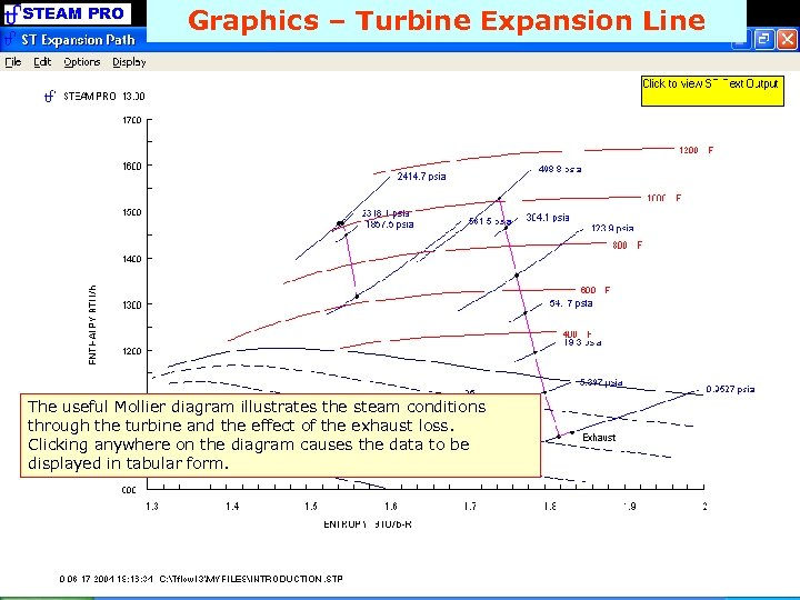 STEAM PRO Graphics – Turbine Expansion Line The useful Mollier diagram illustrates the steam