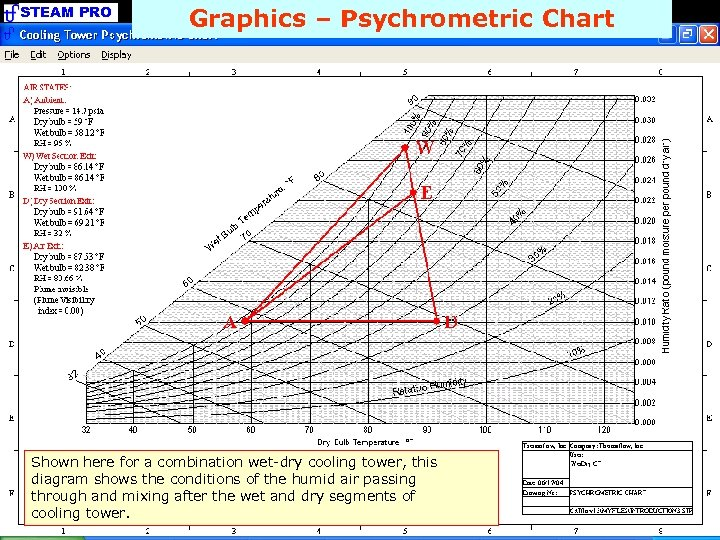 STEAM PRO Graphics – Psychrometric Chart Shown here for a combination wet-dry cooling tower,