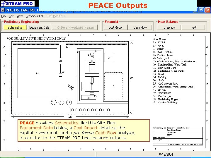 STEAM PRO PEACE Outputs PEACE provides Schematics like this Site Plan, Equipment Data tables,