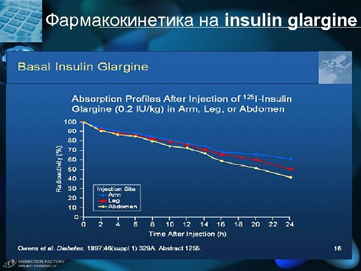 Фармакокинетика на insulin glargine