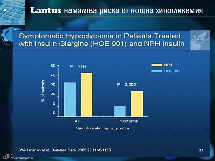 • Lantus намалява риска от нощна хипогликемия