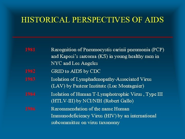 HISTORICAL PERSPECTIVES OF AIDS 1981 Recognition of Pneumocystis carinii pneumonia (PCP) and Kaposi's sarcoma