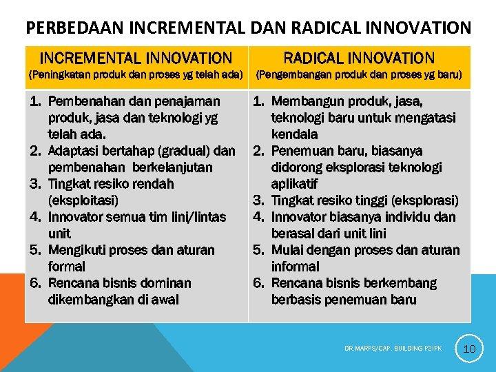 PERBEDAAN INCREMENTAL DAN RADICAL INNOVATION INCREMENTAL INNOVATION RADICAL INNOVATION (Peningkatan produk dan proses yg