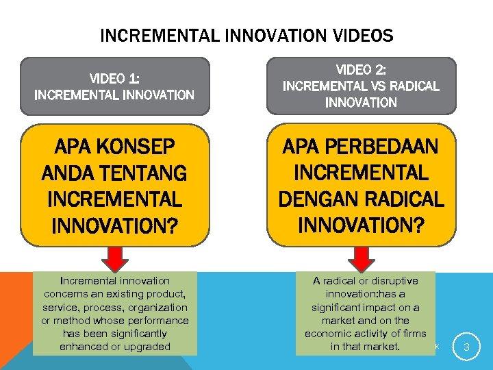 INCREMENTAL INNOVATION VIDEOS VIDEO 1: INCREMENTAL INNOVATION VIDEO 2: INCREMENTAL VS RADICAL INNOVATION APA