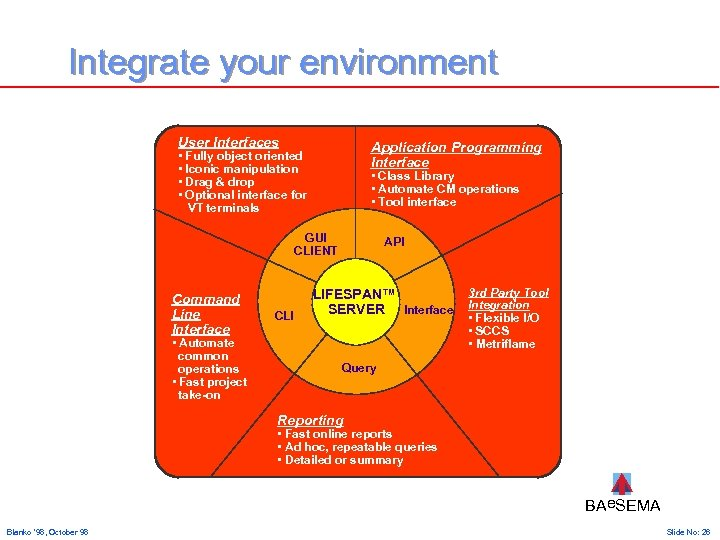 Integrate your environment User Interfaces Application Programming Interface • Fully object oriented • Iconic