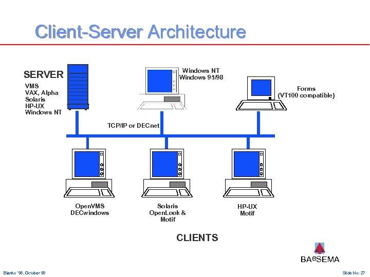 Client-Server Architecture Windows NT Windows 95/98 SERVER VMS VAX, Alpha Solaris HP-UX Windows NT