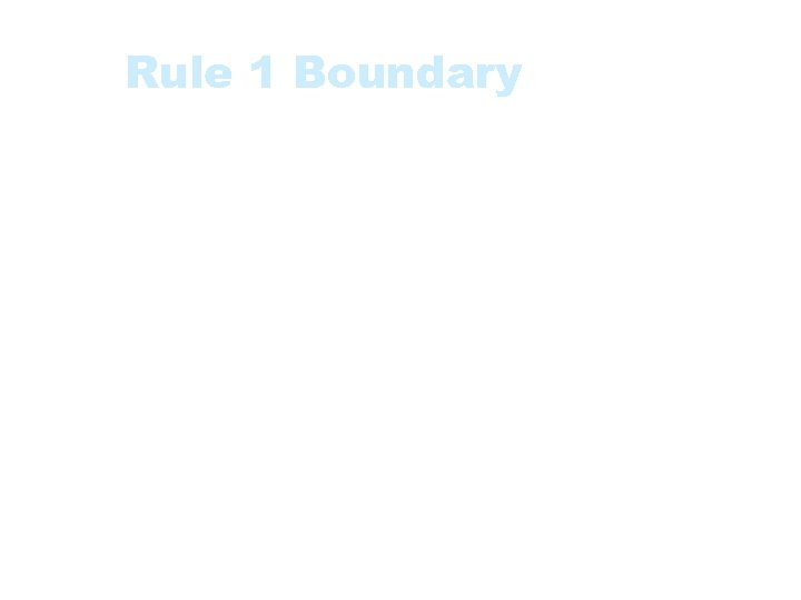 Rule 1 Boundary • Mk II FPA is used to measure the size of